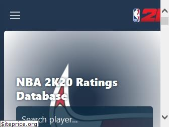 2kratings.com