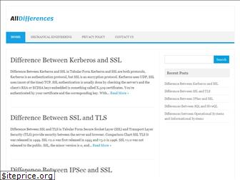 alldifferences.net