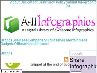 allinfographics.org