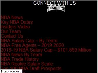 basketballinsiders.com
