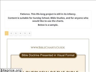 www.biblecharts.guide website price