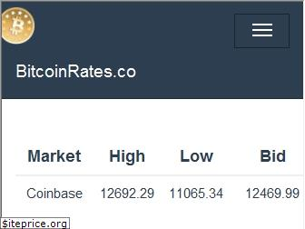 bitcoinrates.co