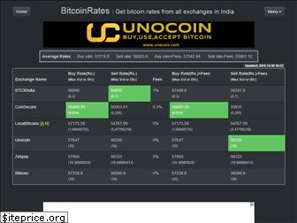 bitcoinrates.in