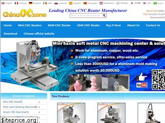 china-cncrouter.com