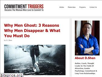 commitmenttriggers.com