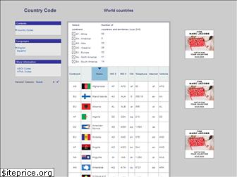 country-code.cl
