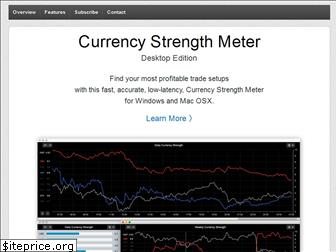 currencystrength.org
