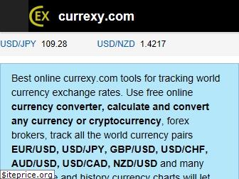 currexy.com