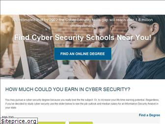 cyber-security.degree