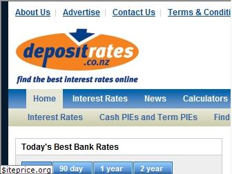 depositrates.co.nz