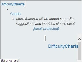 difficultychart.com