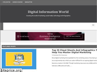 digitalinformationworld.com