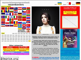 eurovisioncovers.co.uk