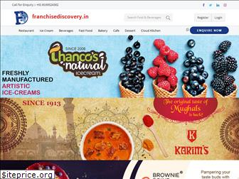 franchisediscovery.in