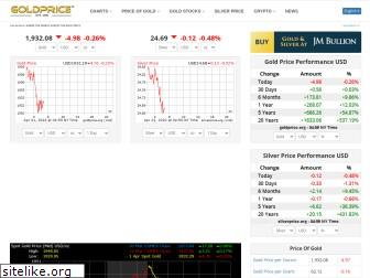 goldprice.org