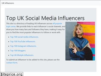 influential-blogs.co.uk