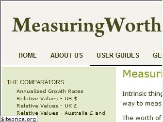 measuringworth.com