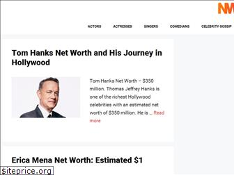 networthdetails.com