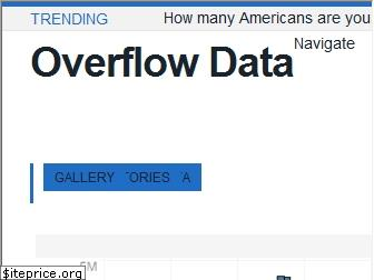 overflow.solutions