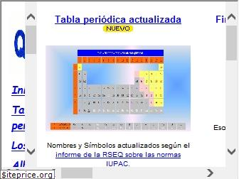 quimicaweb.net