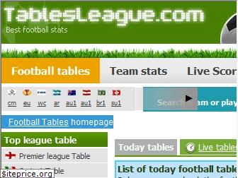 tablesleague.com