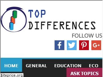 topdifferences.com