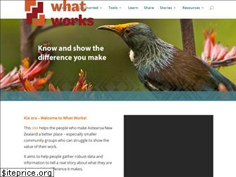 whatworks.org.nz