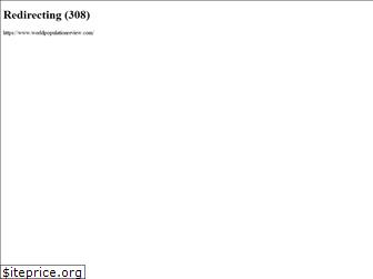 worldpopulationreview.com