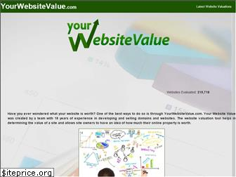 yourwebsitevalue.com